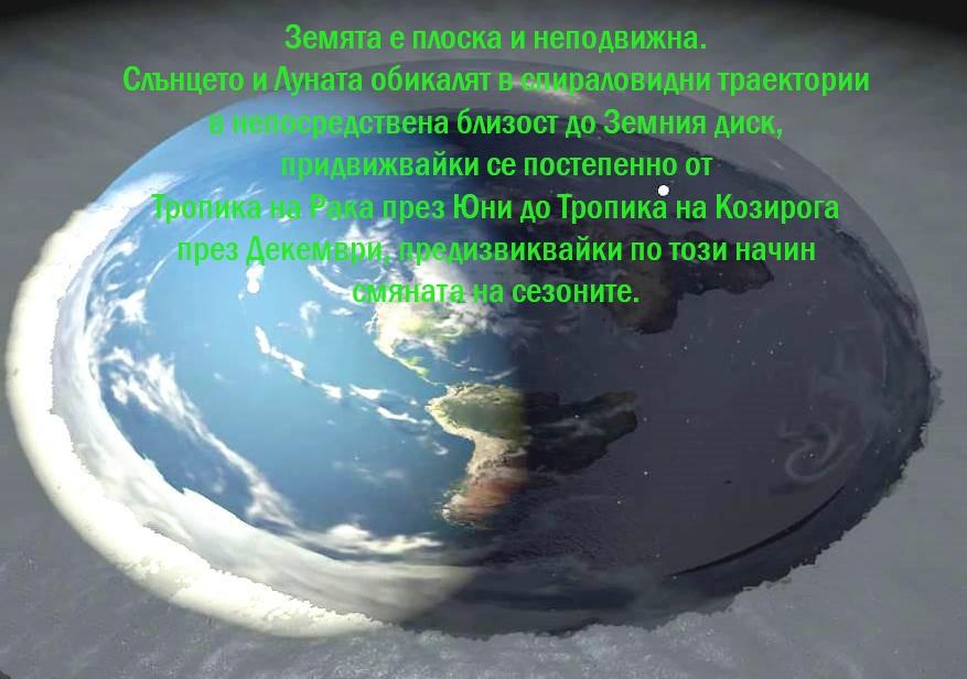 Плоска Земя, предпазена от Небесната Твърд, под която се движат Небесните светила - Плоската Земя - СТАМАТ