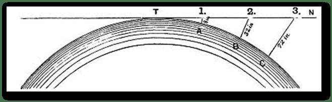 05.Ерик Дубей – 200 Доказателства, че Земята не е въртящо се кълбо - превод - Плоската Земя - СТАМАТ