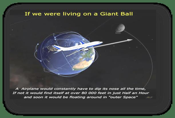 12.Ерик Дубей – 200 Доказателства, че Земята не е въртящо се кълбо - превод - Плоската Земя - СТАМАТ