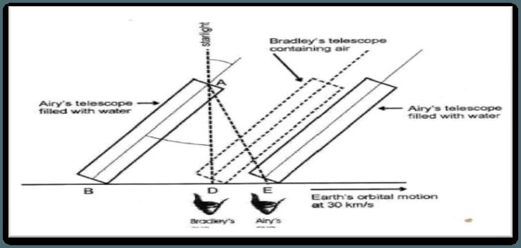 14.Ерик Дубей - 200 Доказателства, че Земята не е въртящо се кълбо - превод - Плоската Земя - СТАМАТ