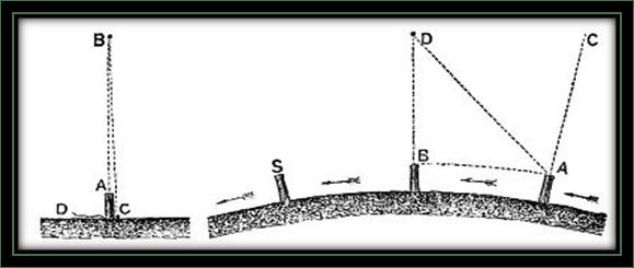 17.Ерик Дубей - 200 Доказателства, че Земята не е въртящо се кълбо - превод - Плоската Земя - СТАМАТ
