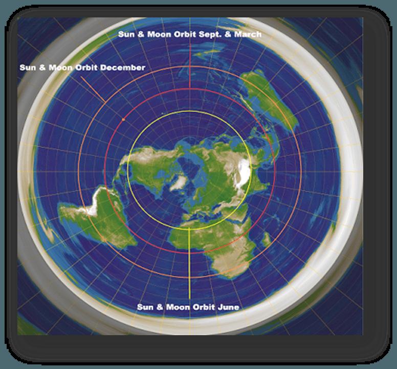 36.Ерик Дубей - 200 Доказателства, че Земята не е въртящо се кълбо - превод - Плоската Земя - СТАМАТ