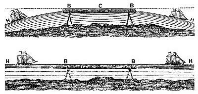 42.Ерик Дубей - 200 Доказателства, че Земята не е въртящо се кълбо - превод - Плоската Земя - СТАМАТ