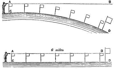 45.Ерик Дубей - 200 Доказателства, че Земята не е въртящо се кълбо - превод - Плоската Земя - СТАМАТ
