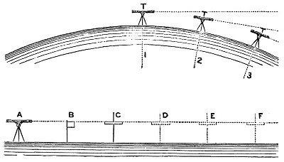 46.Ерик Дубей - 200 Доказателства, че Земята не е въртящо се кълбо - превод - Плоската Земя - СТАМАТ