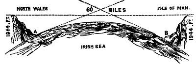 47.Ерик Дубей - 200 Доказателства, че Земята не е въртящо се кълбо - превод - Плоската Земя - СТАМАТ