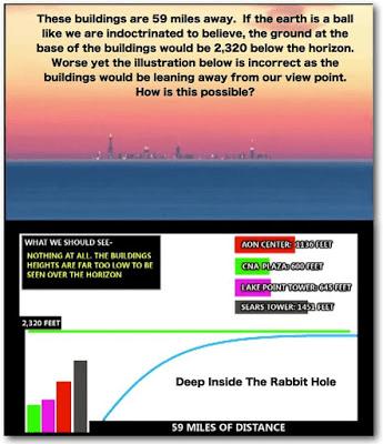 51.Ерик Дубей - 200 Доказателства, че Земята не е въртящо се кълбо - превод - Плоската Земя - СТАМАТ