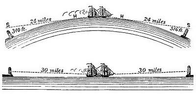 61.Ерик Дубей - 200 Доказателства, че Земята не е въртящо се кълбо - превод - Плоската Земя - СТАМАТ