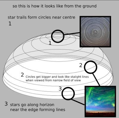 64.Ерик Дубей - 200 Доказателства, че Земята не е въртящо се кълбо - превод - Плоската Земя - СТАМАТ