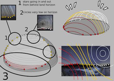 65.Ерик Дубей - 200 Доказателства, че Земята не е въртящо се кълбо - превод - Плоската Земя - СТАМАТ