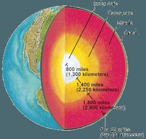 69.Ерик Дубей - 200 Доказателства, че Земята не е въртящо се кълбо - превод - Плоската Земя - СТАМАТ