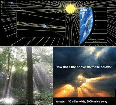 80.Ерик Дубей - 200 Доказателства, че Земята не е въртящо се кълбо - превод - Плоската Земя - СТАМАТ