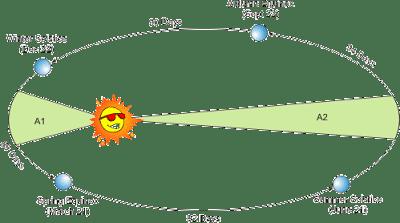 83.Ерик Дубей - 200 Доказателства, че Земята не е въртящо се кълбо - превод - Плоската Земя - СТАМАТ