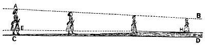 91.Ерик Дубей - 200 Доказателства, че Земята не е въртящо се кълбо - превод - Плоската Земя - СТАМАТ