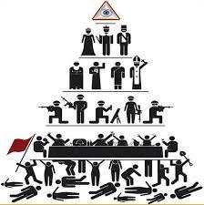 Пирамидата на Световния Контрол отдолу нагоре - Мафия, Партии, Правителства, Религии, Аристокрация, Масонство и Илюминатите - Плоската Земя - СТАМАТ