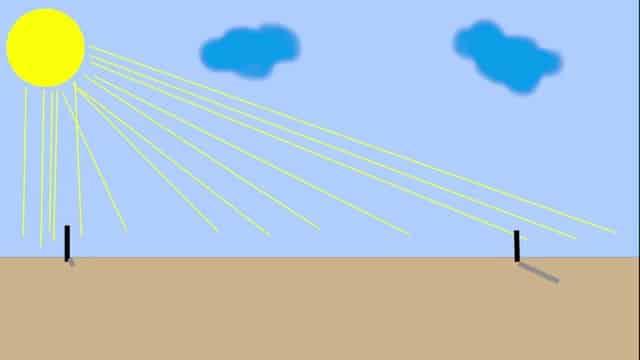 При еднакви по височина предмети по-отдалечените хвърлят по-дълги сенки спрямо сенките на по-близките - Плоската Земя - СТАМАТ