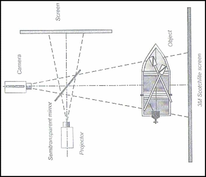 Как Стенли Кубрик фалшифицирал прилуняванията на Аполо – Джей Уайднър - 01 – Плоската Земя - СТАМАТ