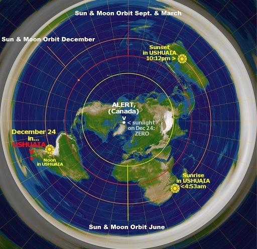 09.Слънчевата и Лунна орбити през Юни и през Декември - Небеса и Земя от Гебриел Онриет – Плоската Земя - СТАМАТ