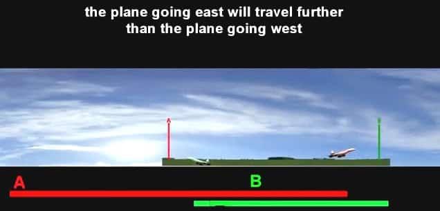 13.Ако Земята се въртеше, самолетите в Източна посока биха летели по-дълго, отколокото в Западна - Небеса и Земя от Гебриел Онриет – Плоската Земя - СТАМАТ