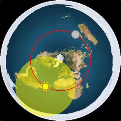 18.Денонощна траектория на Слънцето и Луната 1 - Небеса и Земя от Гебриел Онриет – Плоската Земя - СТАМАТ