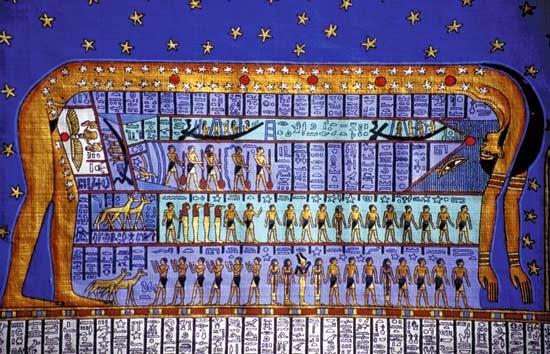25.Богинята Нут в Египетската митология е Небесната Твърд осеяна със звезди - Небеса и Земя от Гебриел Онриет – Плоската Земя - СТАМАТ