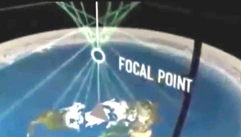 37.Звездите са етерно-вибрационни феномени на Небесната Твърд 1 - Небеса и Земя от Гебриел Онриет – Плоската Земя - СТАМАТ