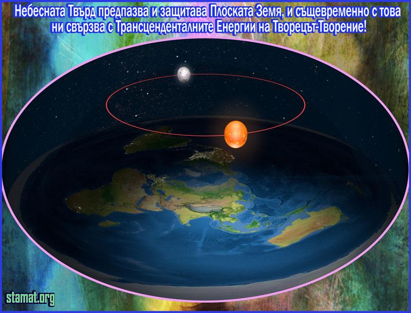Небесната Твърд е енергийният екран, създаден от Творецът-Творение, за да защитава и предпазва Плоската Земя -СТАМАТ-web