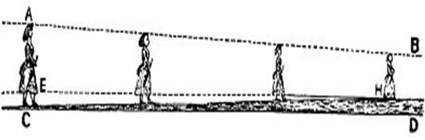 0412.Законът за перспективата - отдалечаващи се обекти се смаляват и изчезват в убежната точка - Плоската Земя - СТАМАТ