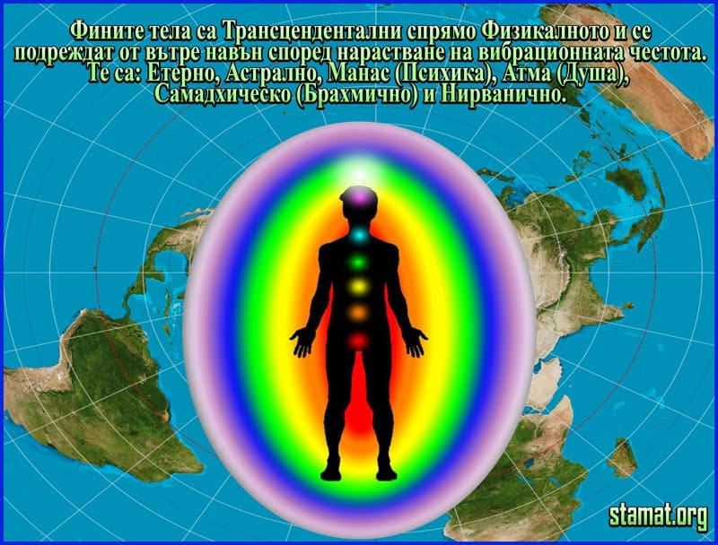 Аура - Седемте тела на Човека - Плоската Земя -СТАМАТ-web