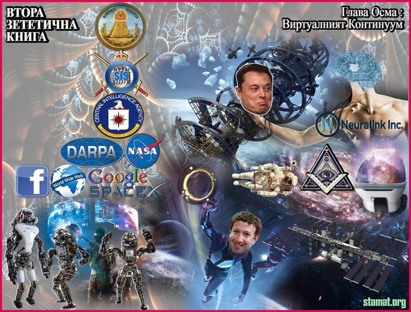 Глава Осма: Виртуалният Континуум