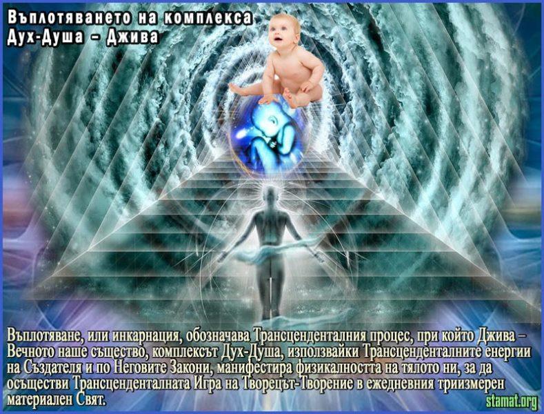 Въплотяването-на-комплекса-Дух-Душа-–-Джива---Плоската-Земя---СТАМАТ