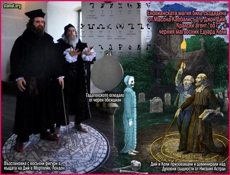 Енохианската-магия-на-Д-р-Джон-Дий-и-Едуард-Кели---Плоската-Земя---СТАМАТ