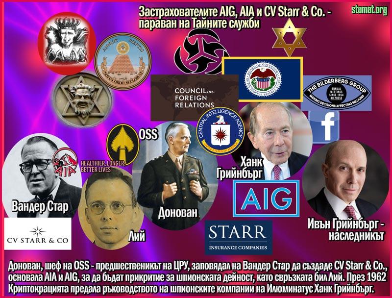 Застрахователите-AIG,-AIA-и-CV-Starr-Co.---параван-на-Тайните-служби---Плоската-Земя---СТАМАТ