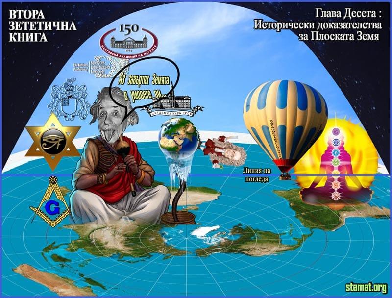 Глава Десета:  Исторически доказателства за Плоската Земя