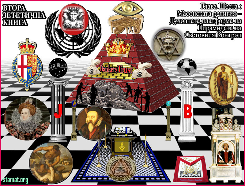 Глава Шеста: Масонската Религия – Духовната платформа на Пирамидата на Световния Контрол