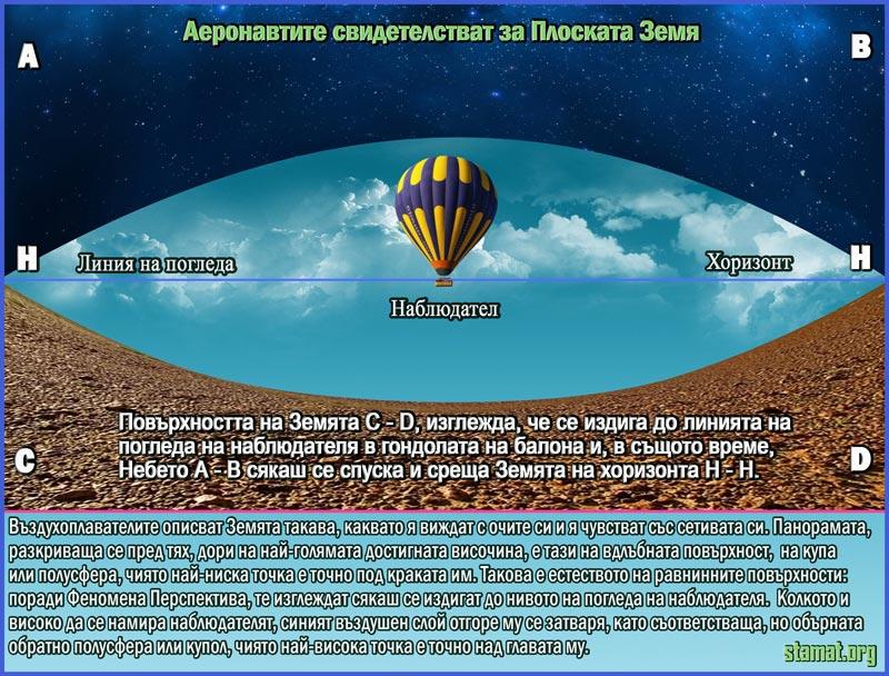 Плоската-Земя-видяна-при-полет-с-балон---СТАМАТ