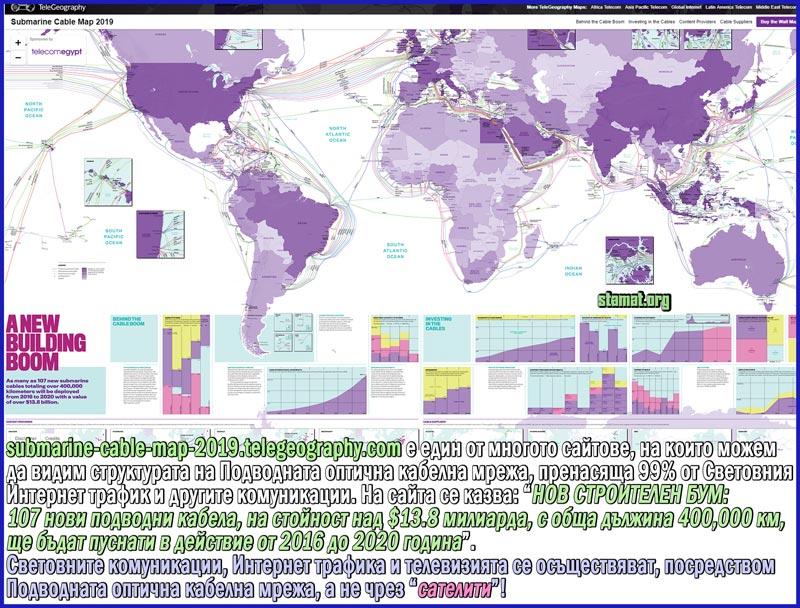 Световната-Подводна-кабелна-комуникационна-мрежа---Плоската-Земя---СТАМАТ