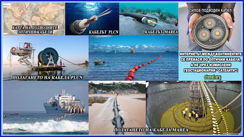 Световната-подводна-оптична-кабелна-мрежа-на-Интернет---СТАМАТ