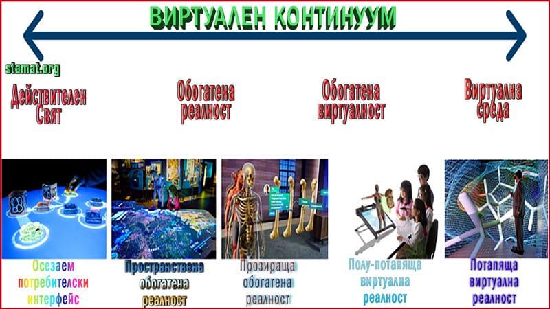 Спектър-на-Смесената-реалност---СТАМАТ