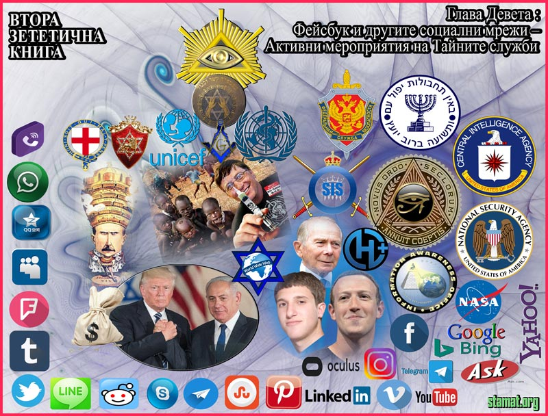 Глава Девета: Фейсбук и другите Социални мрежи – Активни мероприятия на Тайните служби