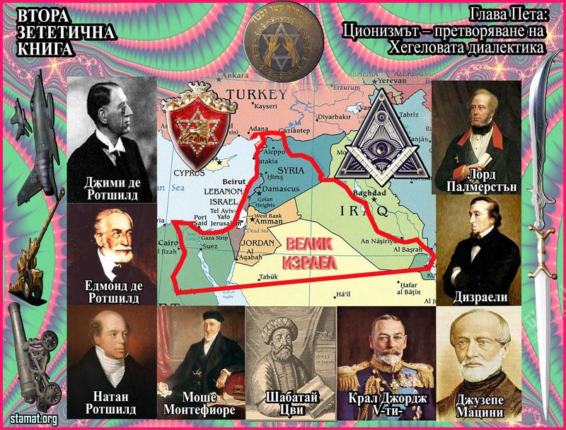 Глава Пета: Ционизмът – претворяване на Хегеловата диалектика