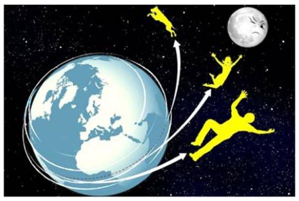 Теорията-на-въртящото-се-Земно-кълбо-1---Плоската-Земя---СТАМАТ