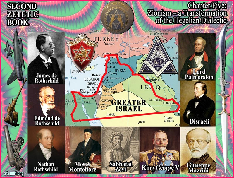 Chapter-Five_Zionism-–-a-Transformation-of-the-Hegelian-Dialectic- stamat