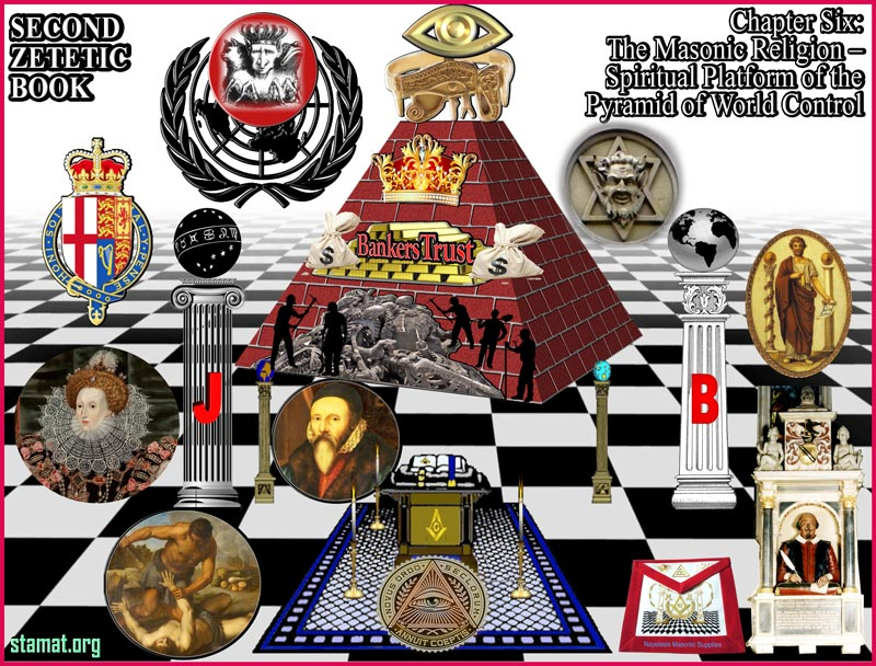 Chapter-Six_the-Masonic-Religion-–-the-Spiritual-Platform-of-the-Pyramid-of-World-Control - stamat