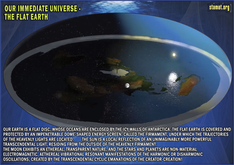 Our-immediate-Universe---Flat-Earth---STAMAT