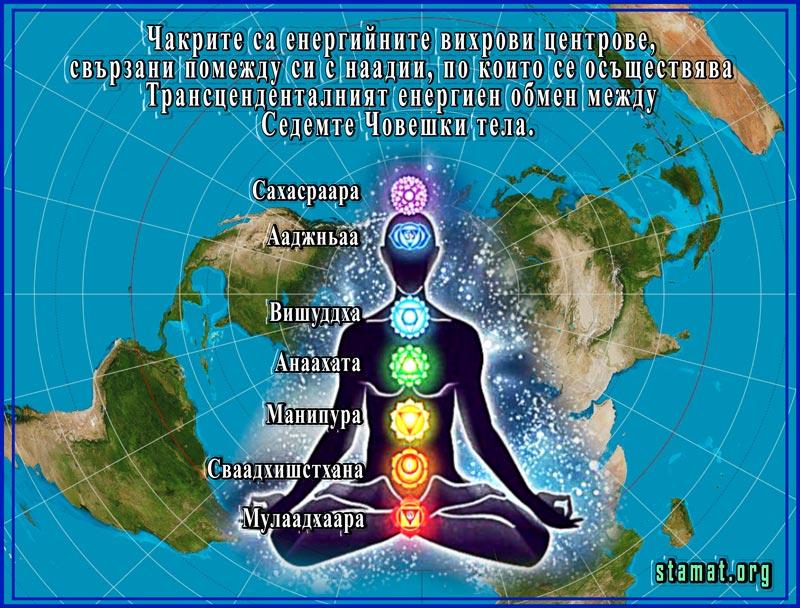 Чакрите-са-енергийните-вихрови-центрове---Плоската-Земя---СТАМАТ